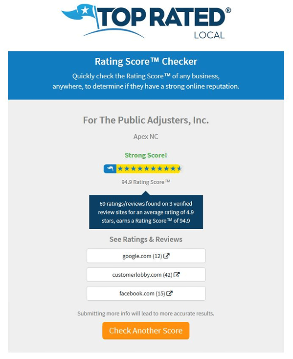 Top Rated Public Adjuster Reviews Receives 94.9% Rating ...